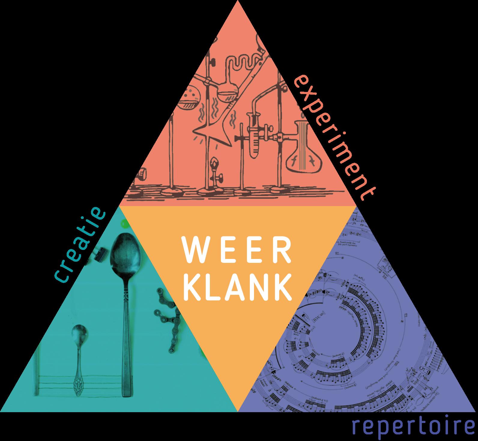 Weerklank - beeld transparante achtergrond